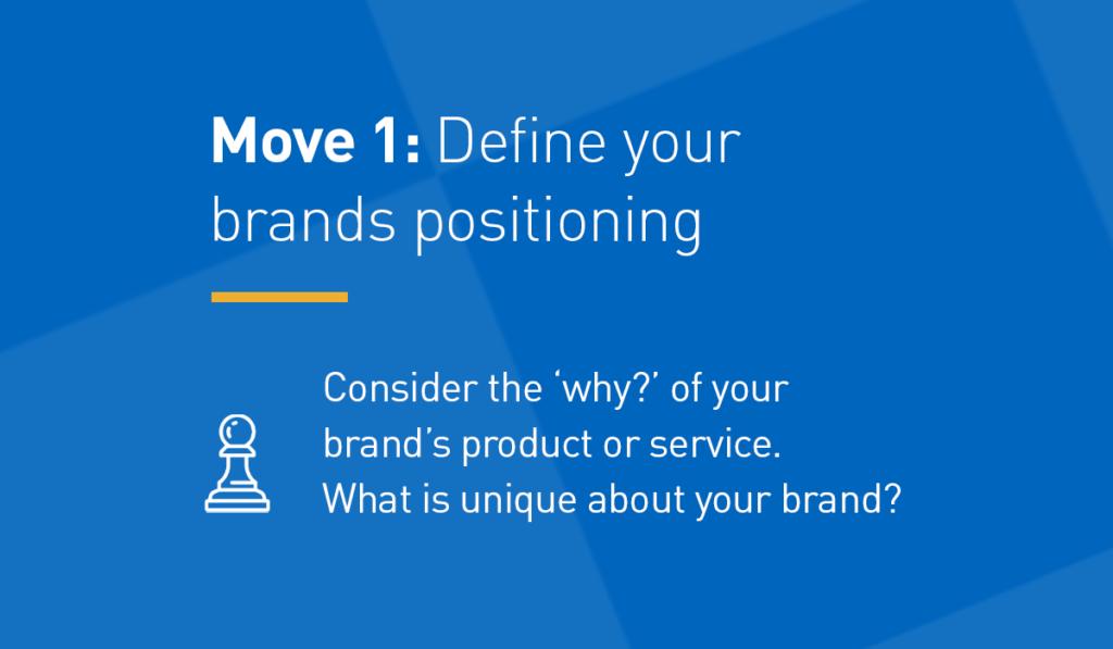 Define brand position